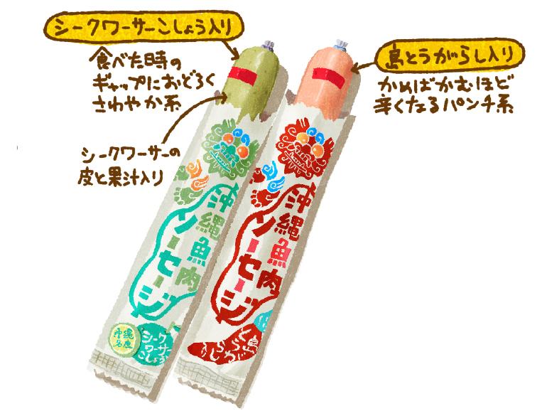 沖縄魚肉ソーセージ