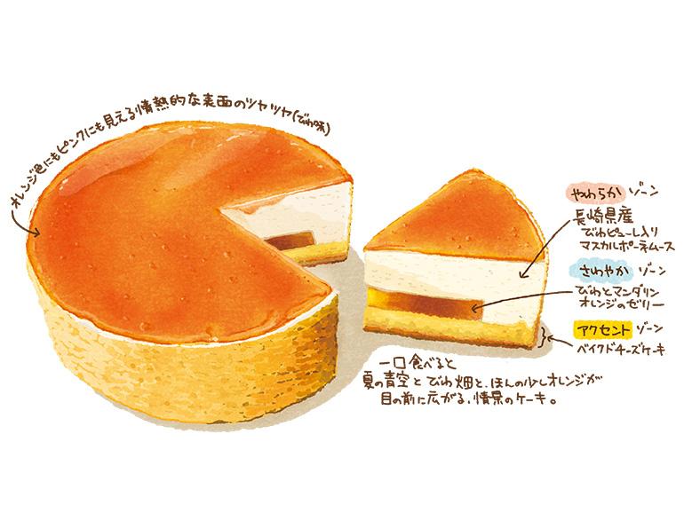 一口食べると夏の青空とびわ畑と、ほんの少しオレンジが目の前に広がる、情景のケーキ。オレンジ色にもピンクにも見える情熱的な表面のつやつや(びわ味)